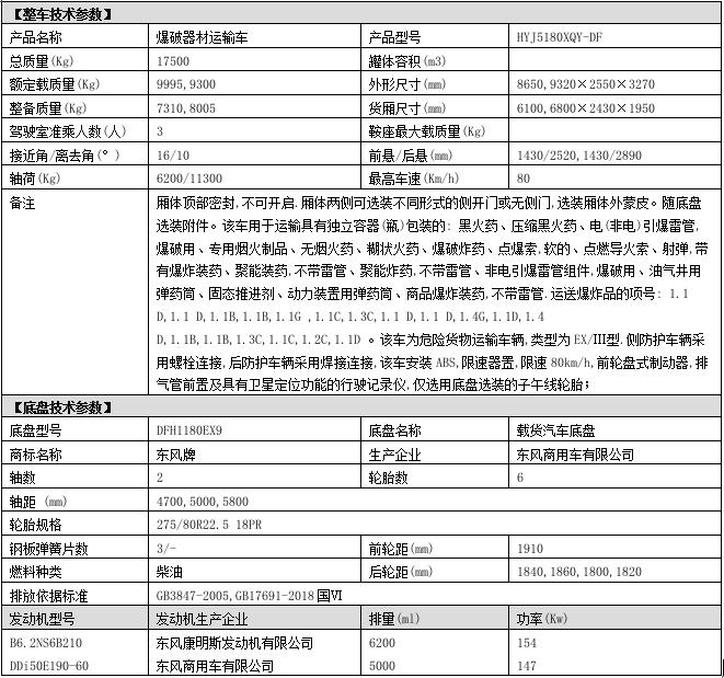 国六民爆器材yabo2019vip